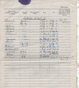 je-nolan-rnzns-service-record-of-ships-postings